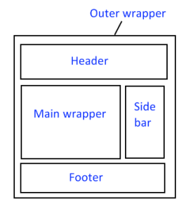 blogger-layout[5]