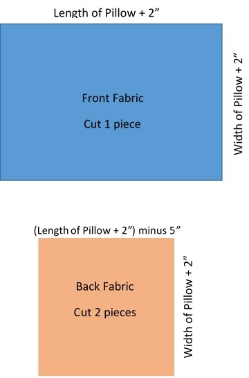 Pillow Diagram